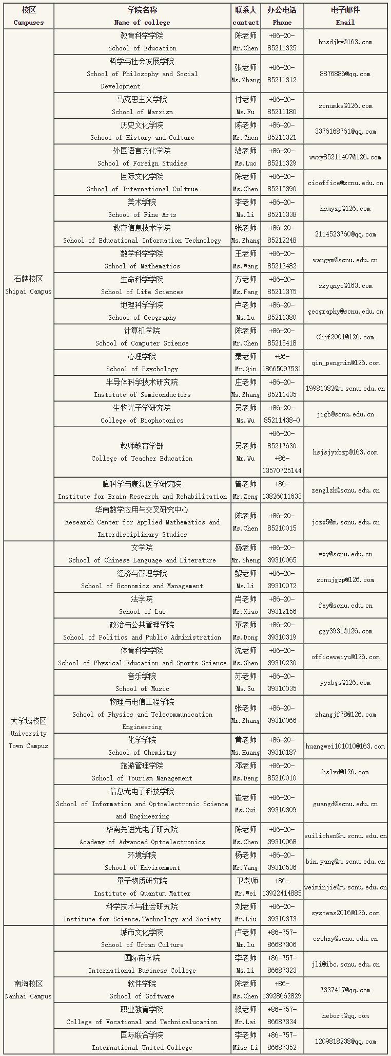 科学网-华南师范大学诚聘海内外优秀人才
