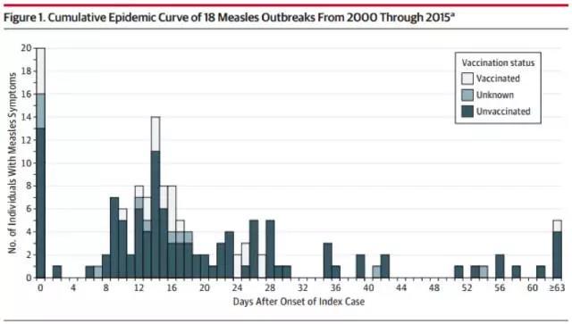 JAMA最新报告 不接种 患麻疹和百日咳风险增加 微信图片_20180810190240